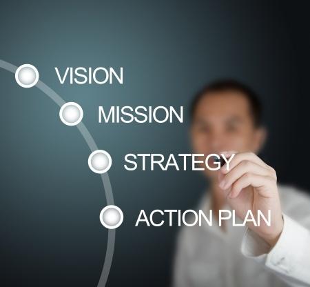 small business leadership development